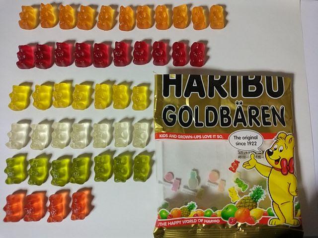 Haribo(ハリボー)のゴールドベアの中身
