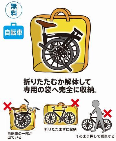 JRの自転車の持ち込み規定