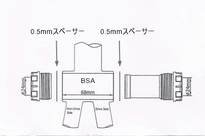 BSA68mmにトーケンのBBを取り付ける