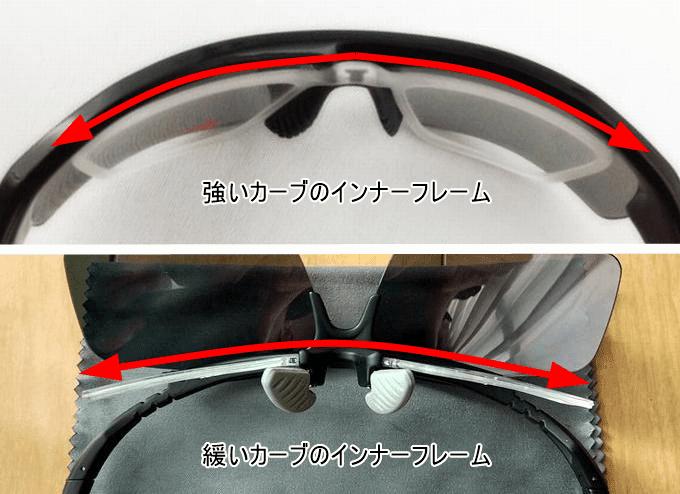 サングラスのインナーフレームでカーブを比較