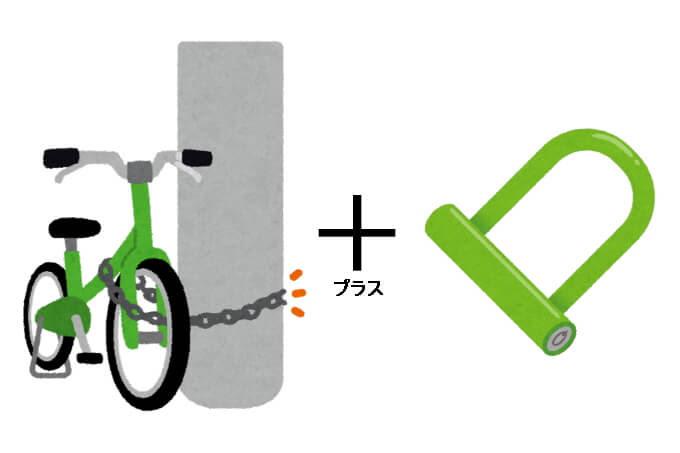 自転車ダブルロックのイラスト