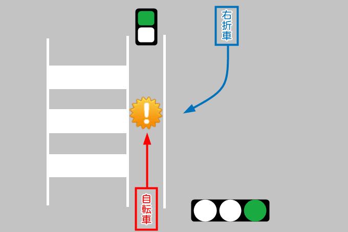 横断歩道を走行中の自転車と右折車の交通事故