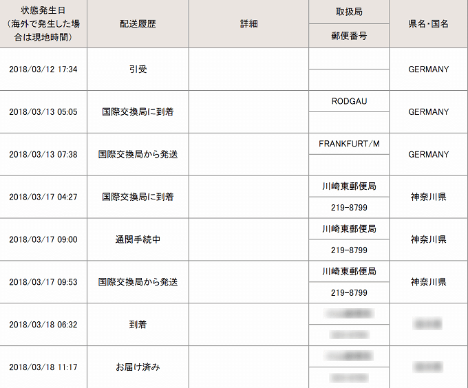 Bike24、DHLと日本郵政での配送履歴