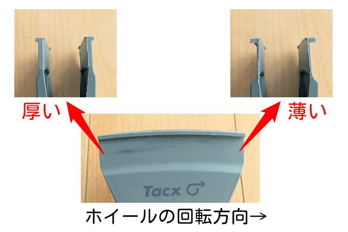 Tacxブレーキチューナーの仕組み