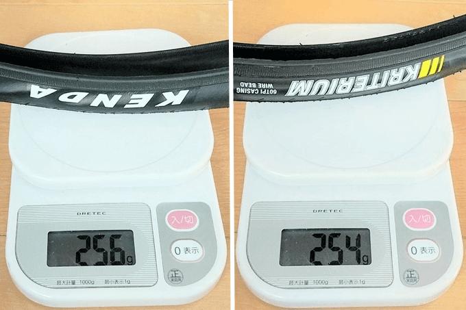 KENDA、451-28Cタイヤ、クリテリウムの実測重量、詳細は以下