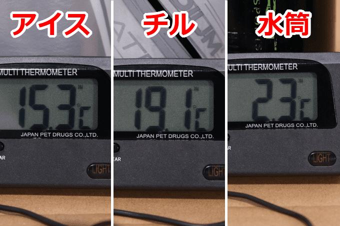 2時間室内で放置した自転車ボトルの温度、詳細は以下