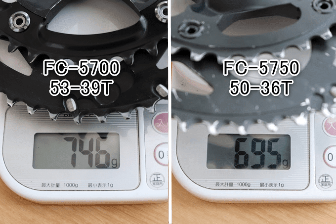 「FC-5700」と「FC-5750」の実測重量、詳細は以下