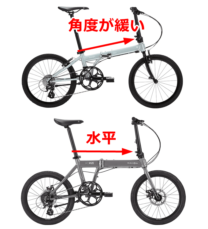 折り畳み自転車のフレーム角度