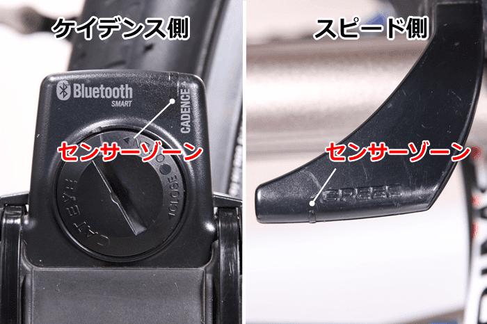 キャットアイ スピードセンサー ISC-12のセンサーゾーン