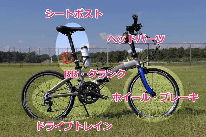 自転車の異音の原因、発生源まとめ