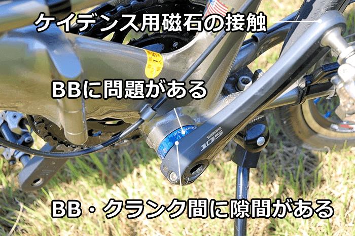 自転車、BB・クランク周りの異音の原因