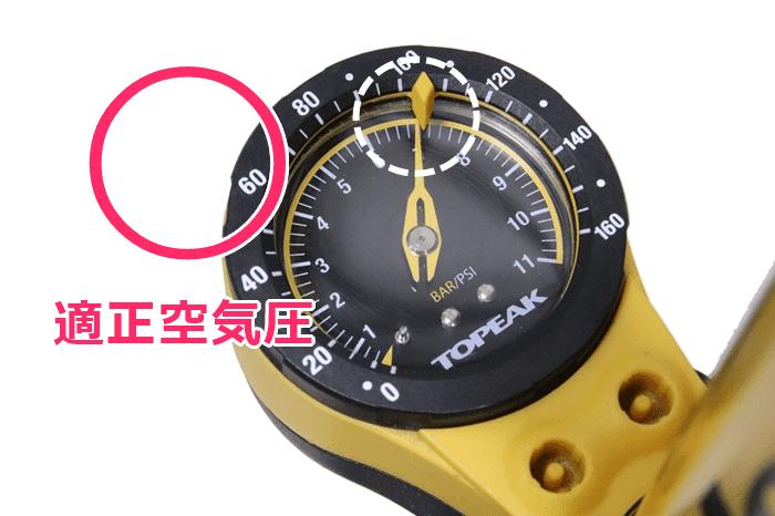 自転車タイヤは適正空気圧に保つ