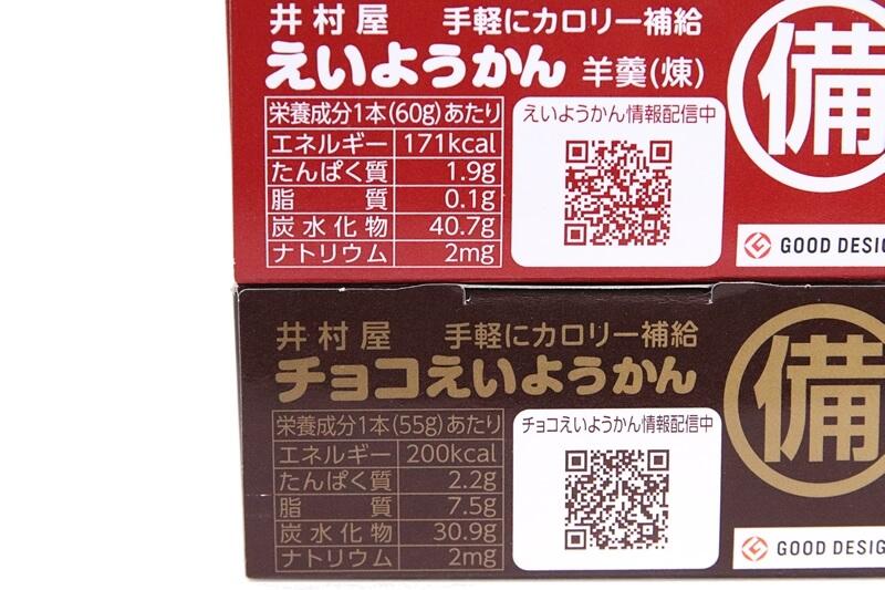 井村屋 えいようかんの栄養成分表