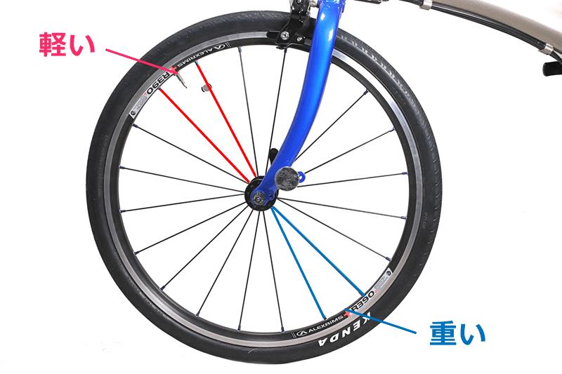 自転車ホイールの重量バランス