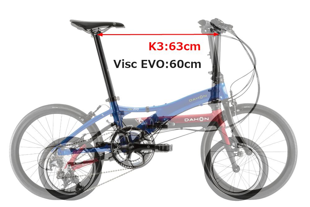 DAHON K3とVisc EVO、ハンドルまでの距離を比較