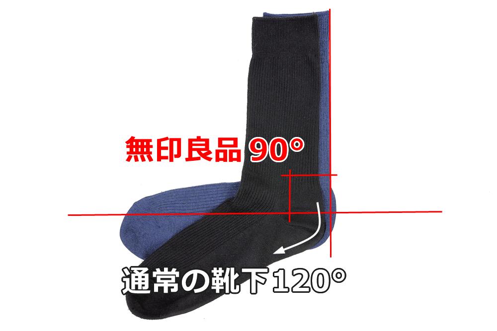 無印良品 足なり直角靴下と通常の靴下を比較
