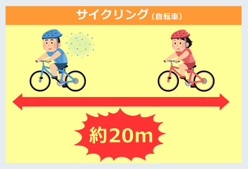 コロナ感染防止 適切な間隔、サイクリング(自転車)
