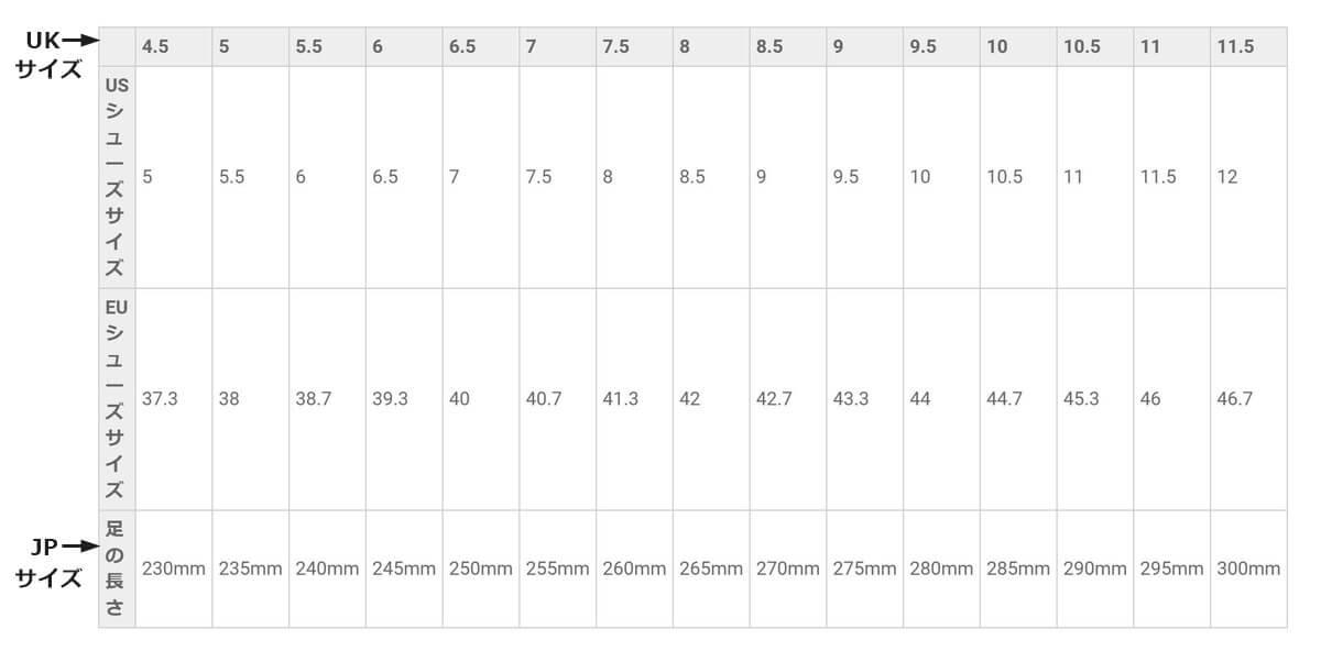 Five Ten Freerider proのサイズ表