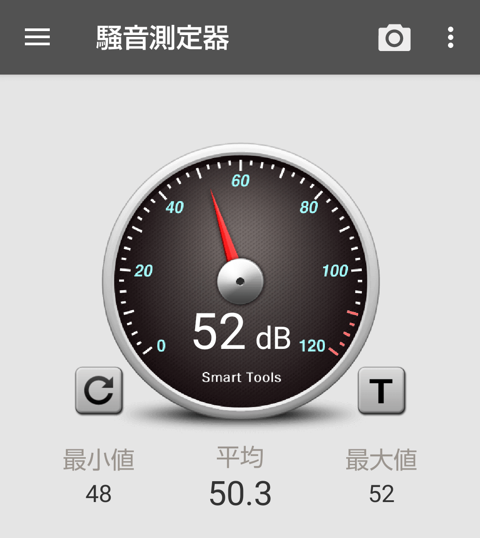 NOZA Sの騒音