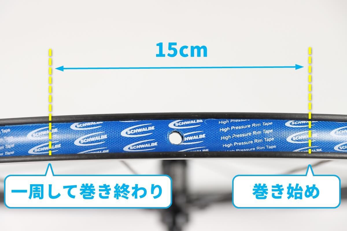 粘着リムテープ貼り方のイメージ