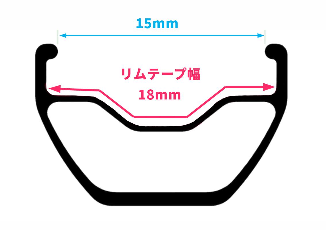 リムテープ幅の選び方